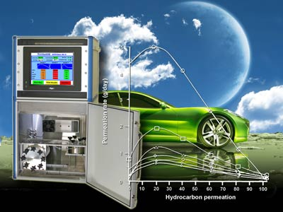 Automotive hydrocarbon permeability measurement